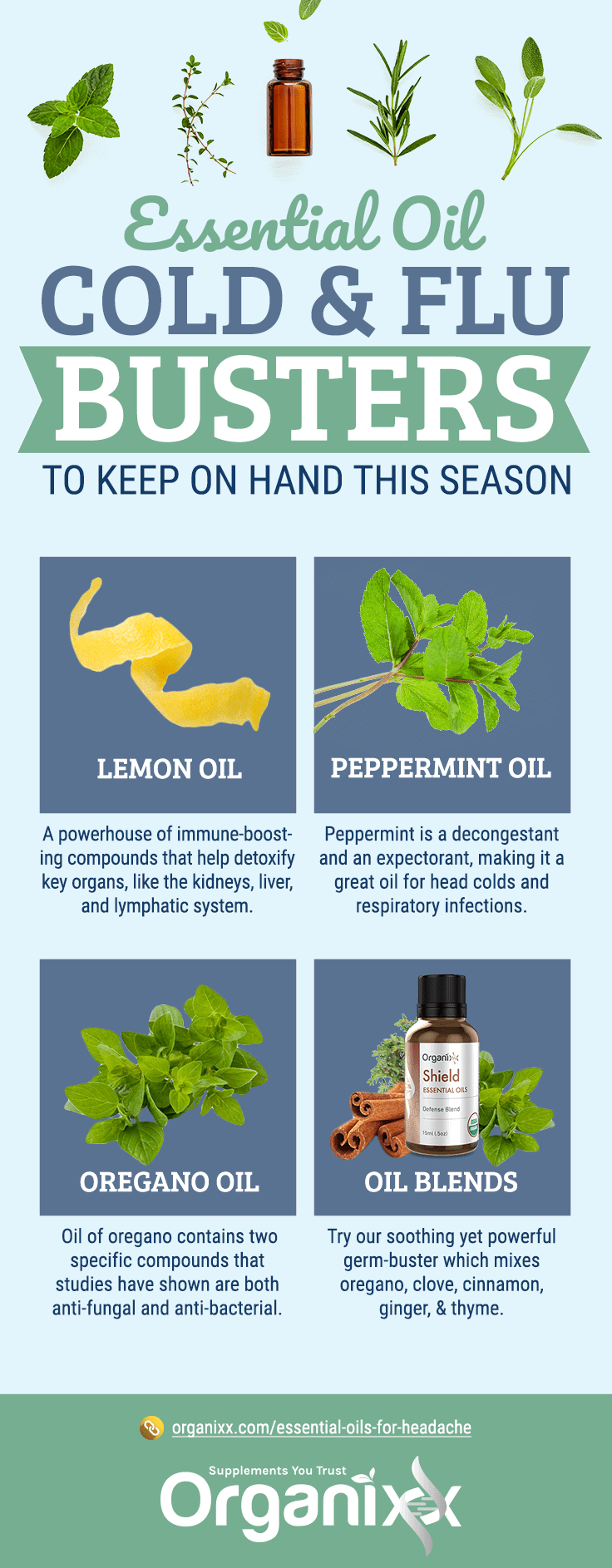 Essential Oils for Headache and More