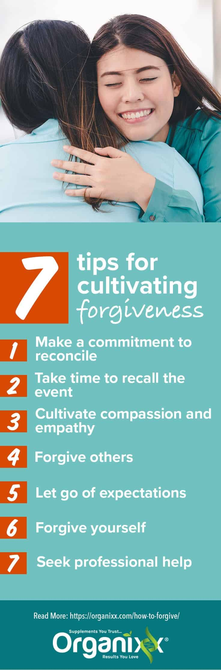 cultivating forgiveness infographic