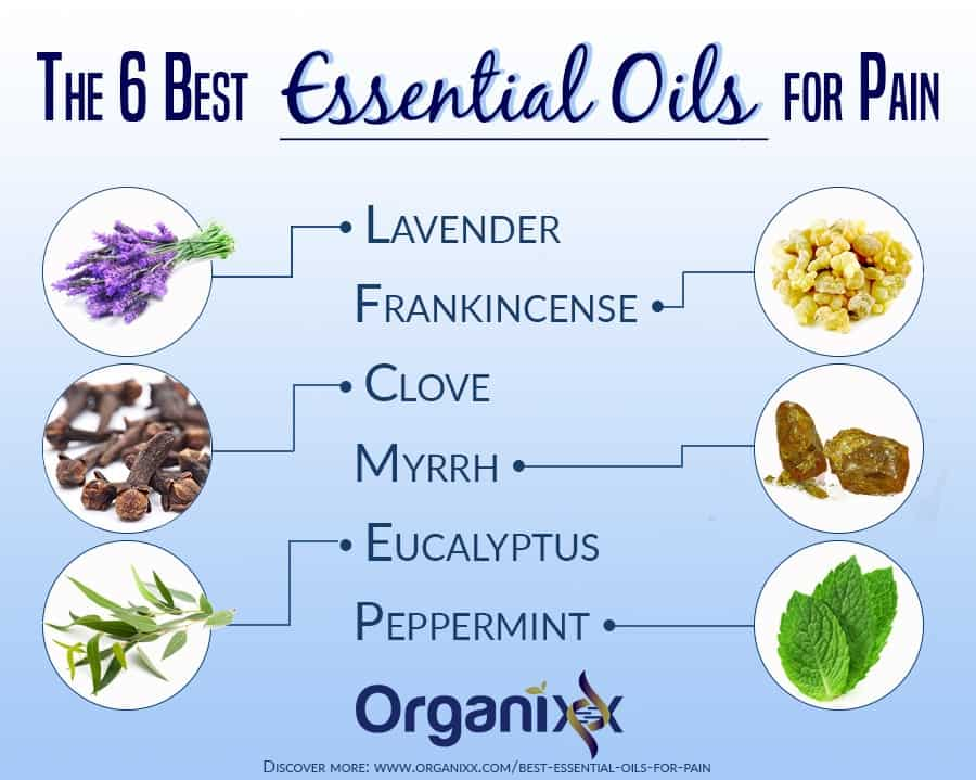 6 Of The Best Essential Oils For Pain