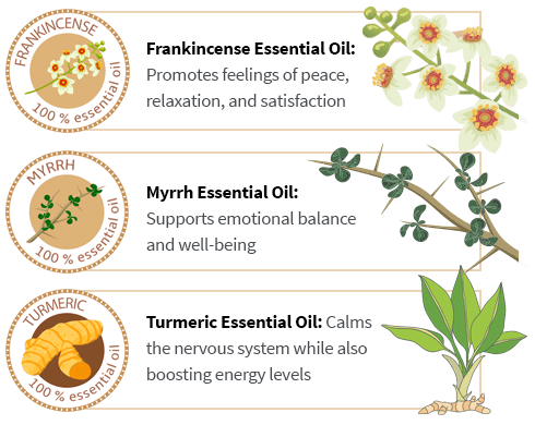Frankincense, Myrrh, and Turmeric Oil Info